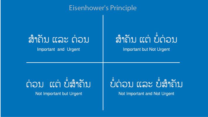 Eisenhower's Principle-22